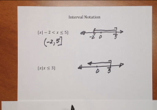 Interval Notation via Boardcasting