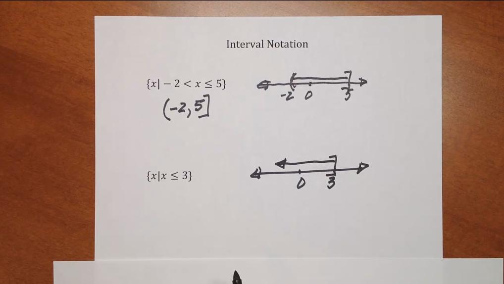 interval notation via boardcasting